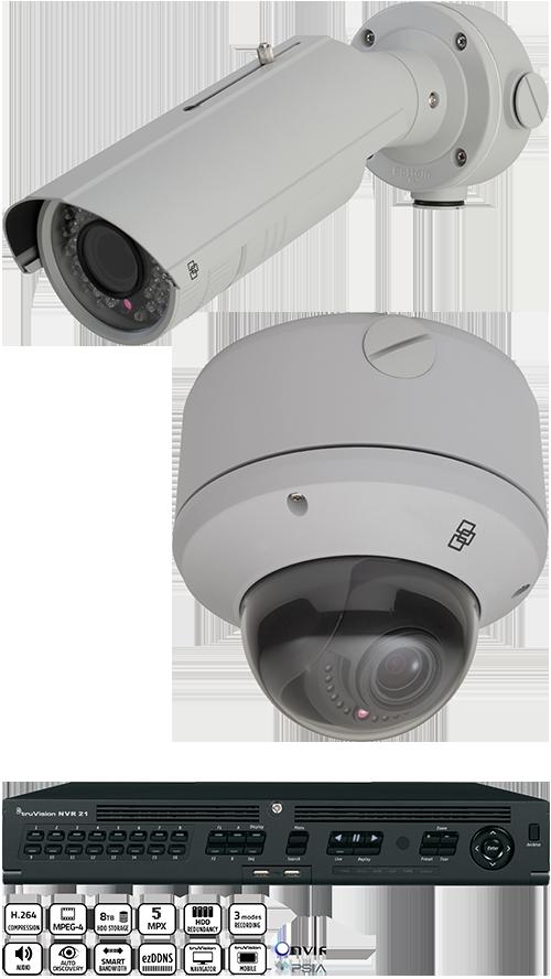 CCTV beveiliging